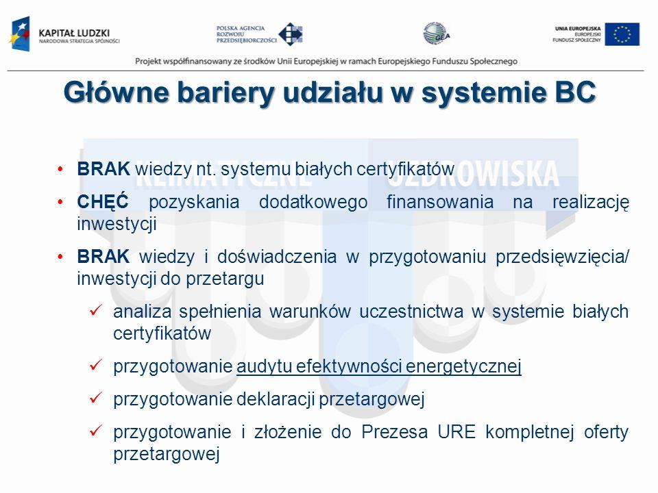 Główne bariery udziału w systemie BC