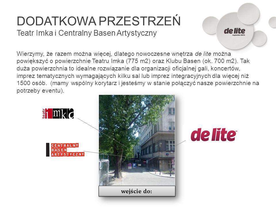 DODATKOWA PRZESTRZEŃ Teatr Imka i Centralny Basen Artystyczny
