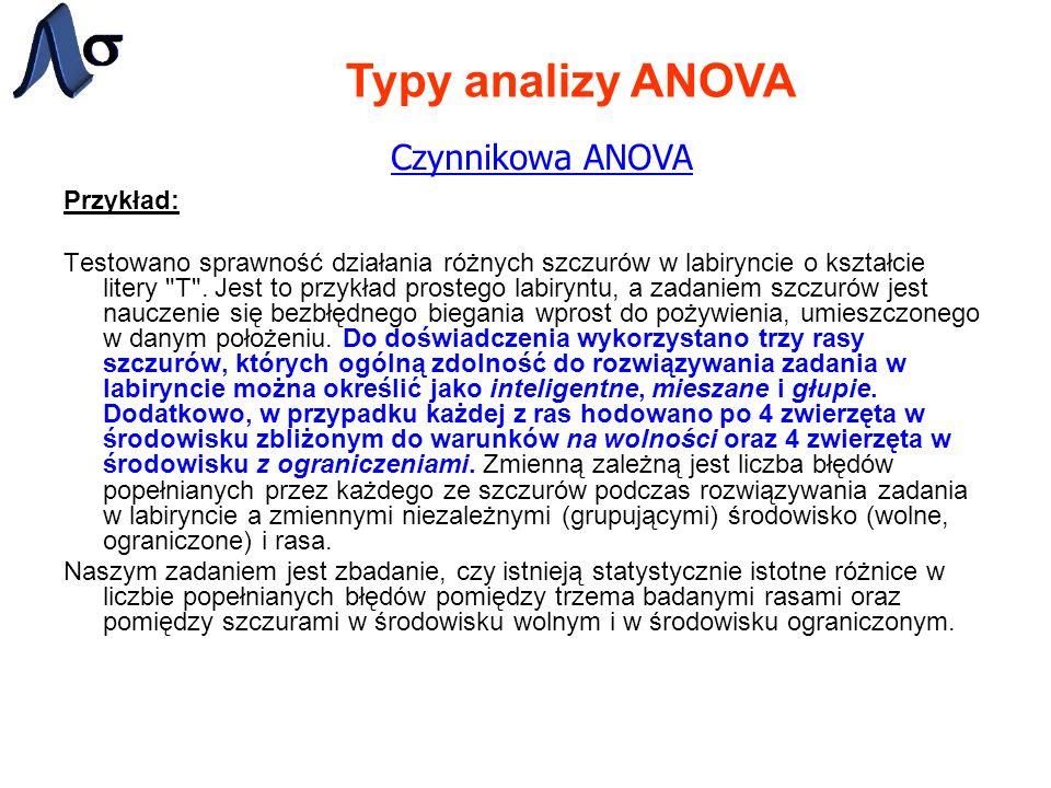 Typy analizy ANOVA Czynnikowa ANOVA Przykład: