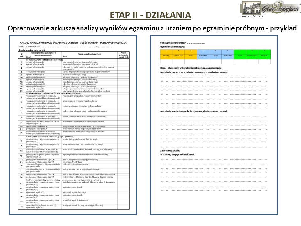 ETAP II - DZIAŁANIA Opracowanie arkusza analizy wyników egzaminu z uczniem po egzaminie próbnym - przykład.