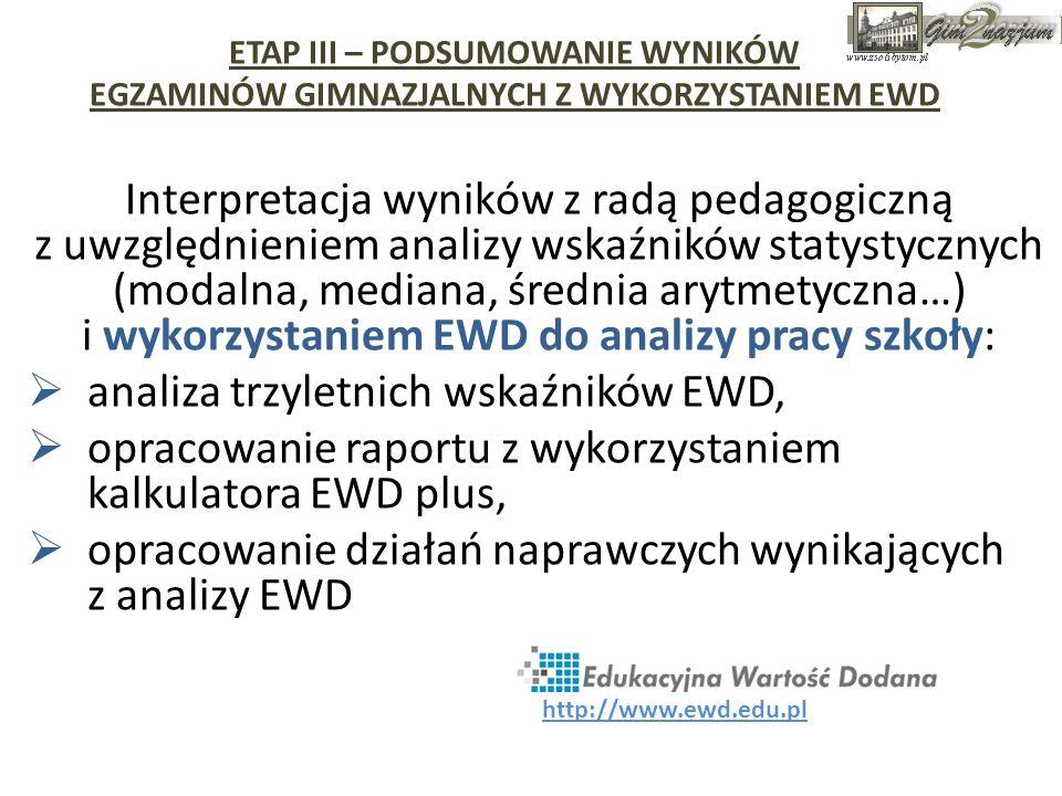 analiza trzyletnich wskaźników EWD,