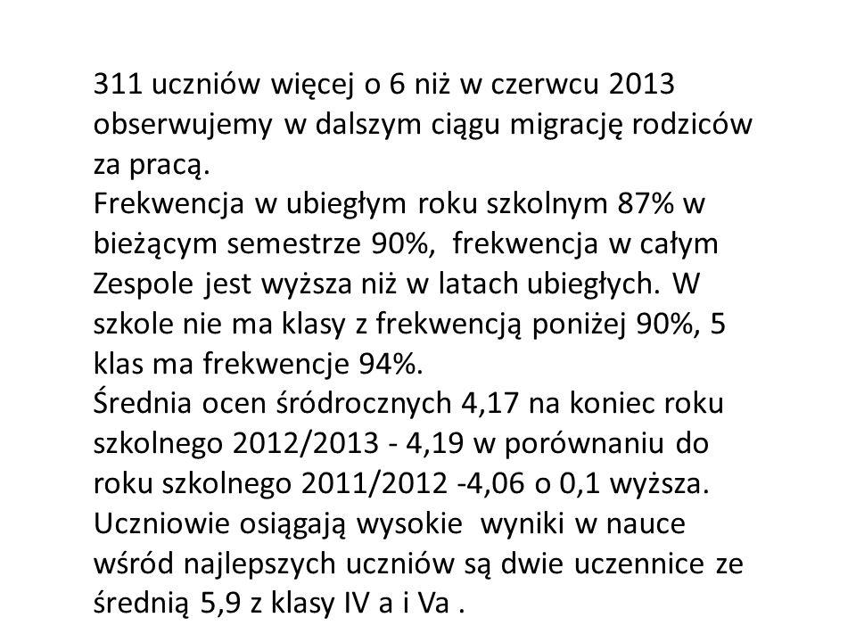 311 uczniów więcej o 6 niż w czerwcu 2013 obserwujemy w dalszym ciągu migrację rodziców za pracą.