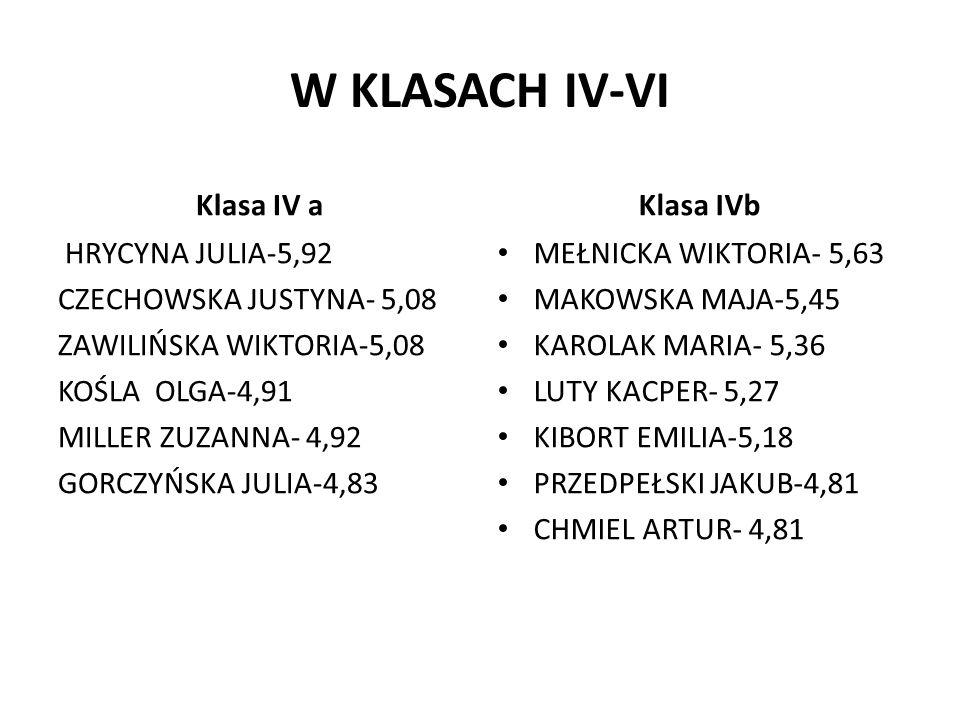 W KLASACH IV-VI Klasa IV a Klasa IVb