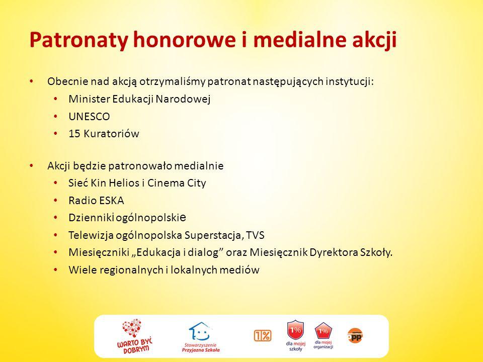 Patronaty honorowe i medialne akcji