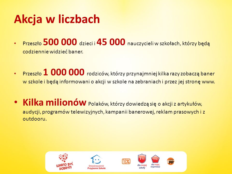 Akcja w liczbach Przeszło 500 000 dzieci i 45 000 nauczycieli w szkołach, którzy będą codziennie widzieć baner.