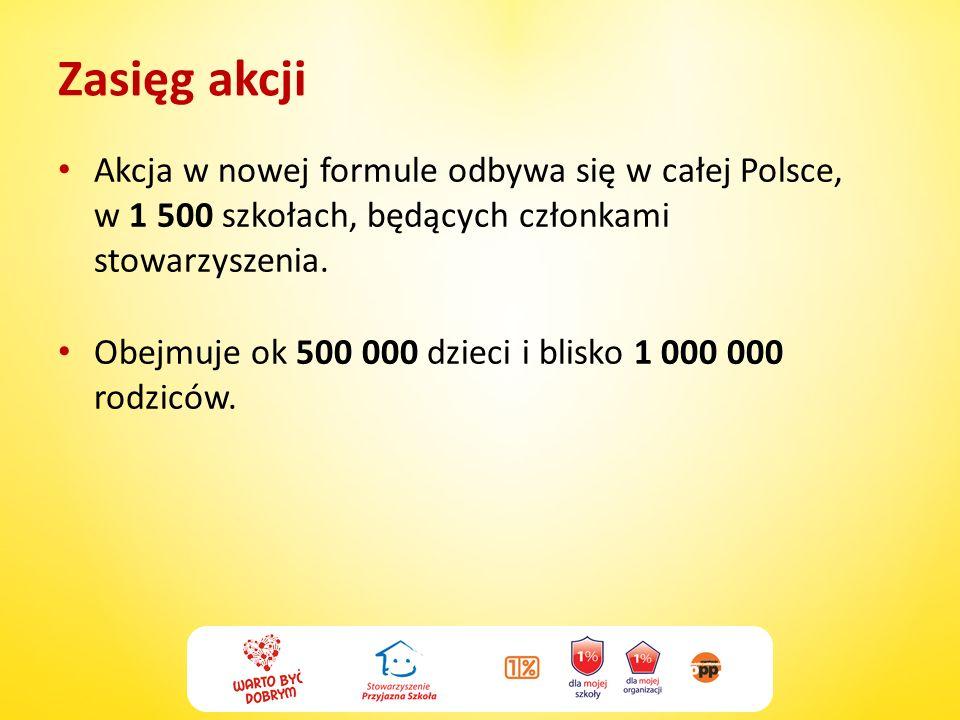 Zasięg akcji Akcja w nowej formule odbywa się w całej Polsce, w 1 500 szkołach, będących członkami stowarzyszenia.