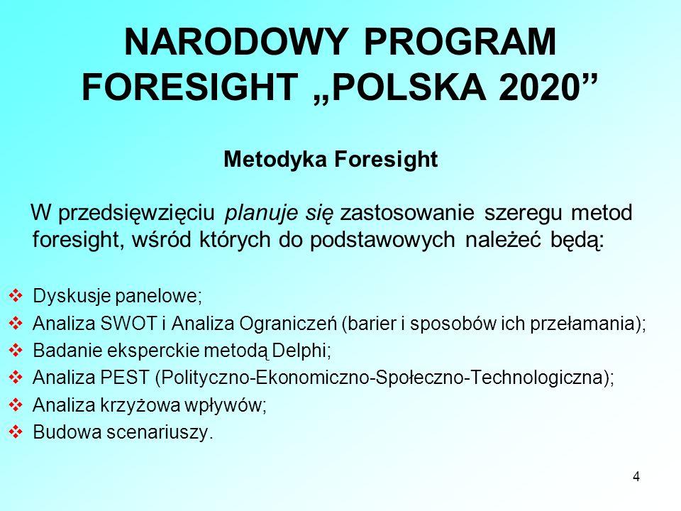 """NARODOWY PROGRAM FORESIGHT """"POLSKA 2020"""