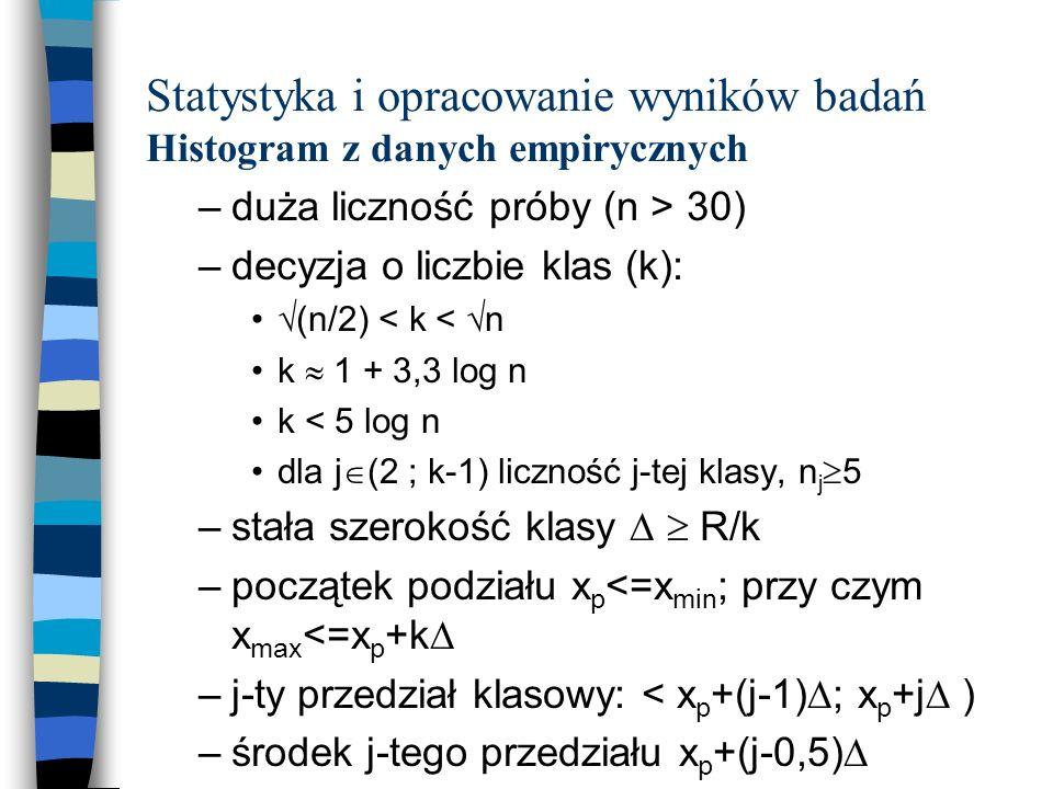 Statystyka i opracowanie wyników badań Histogram z danych empirycznych