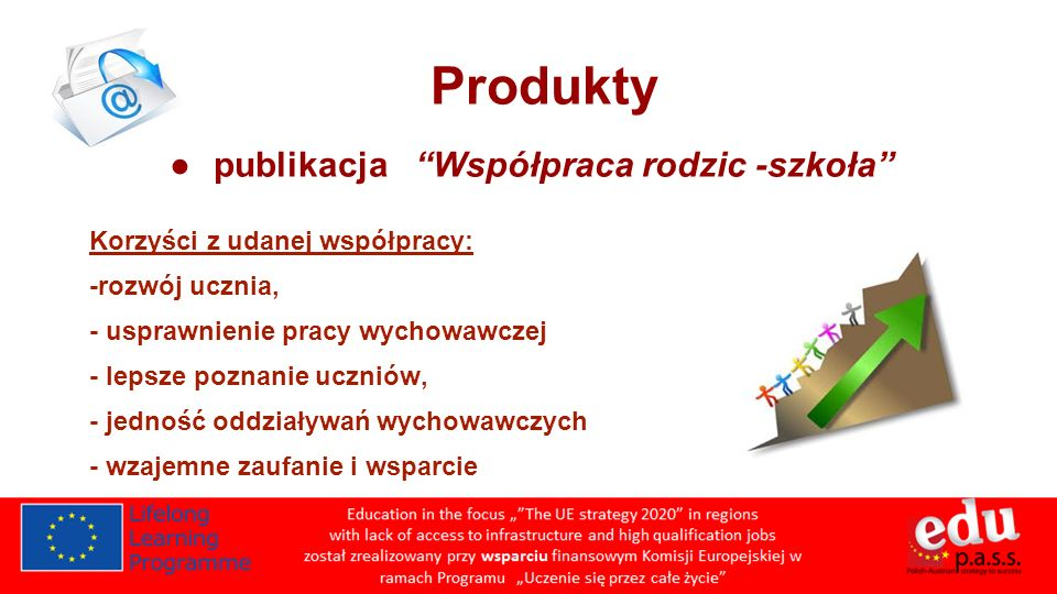 Produkty publikacja Współpraca rodzic -szkoła