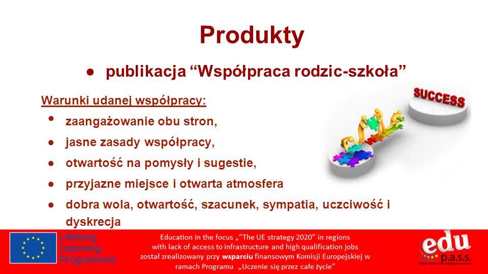 Produkty publikacja Współpraca rodzic-szkoła