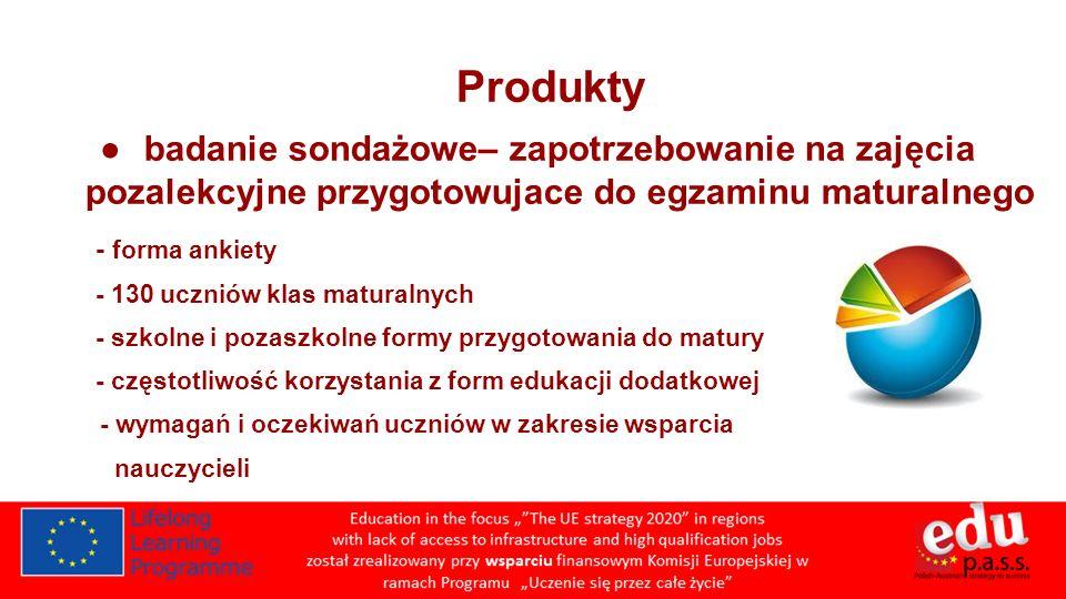 Produkty badanie sondażowe– zapotrzebowanie na zajęcia pozalekcyjne przygotowujace do egzaminu maturalnego.