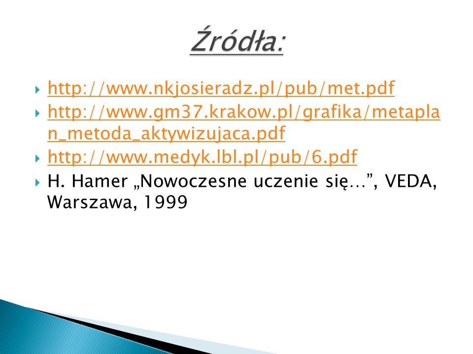 Źródła: http://www.nkjosieradz.pl/pub/met.pdf