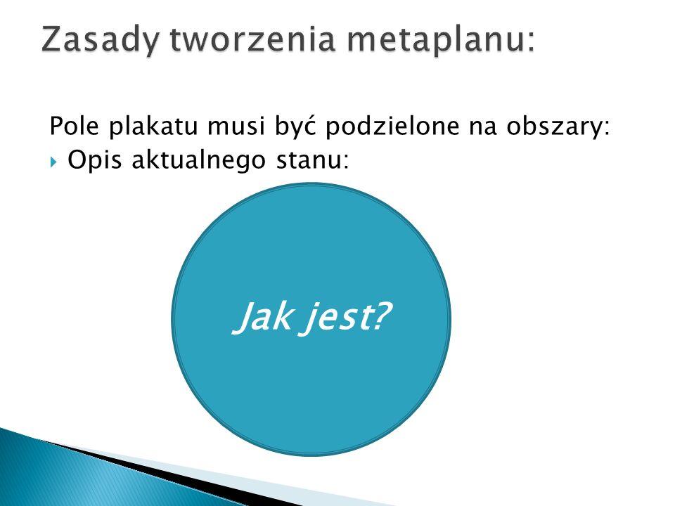 Zasady tworzenia metaplanu: