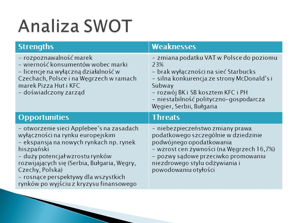 Analiza SWOT Strengths Weaknesses Opportunities Threats
