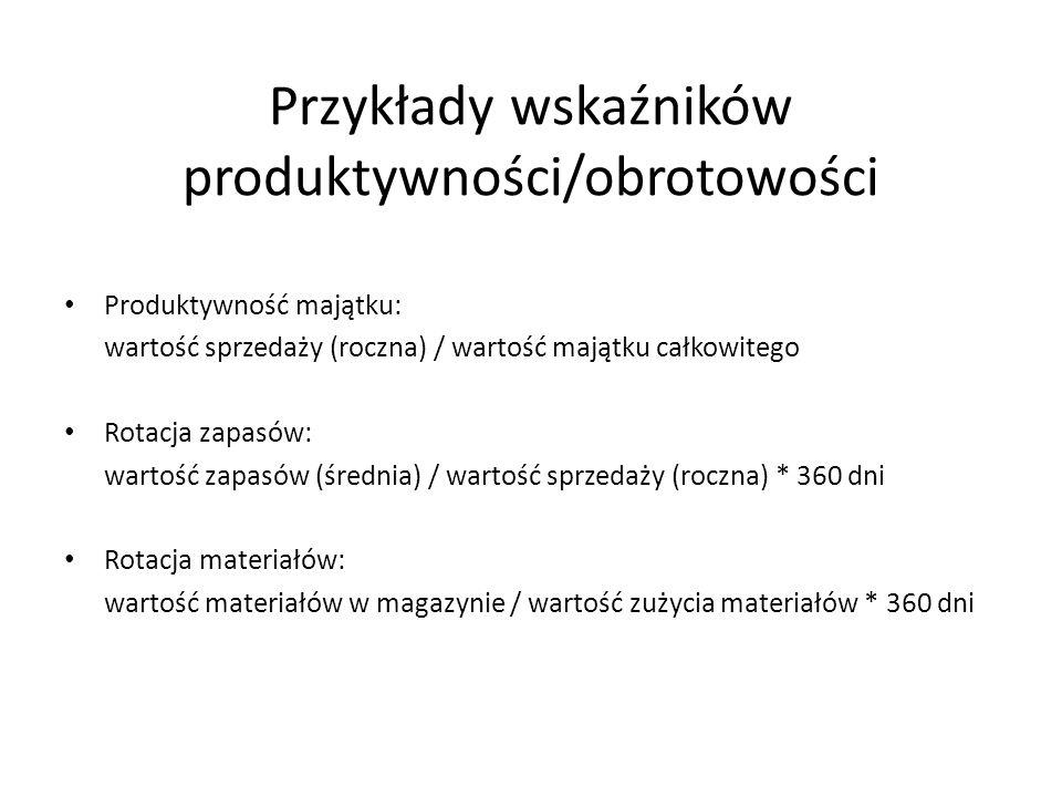 Przykłady wskaźników produktywności/obrotowości