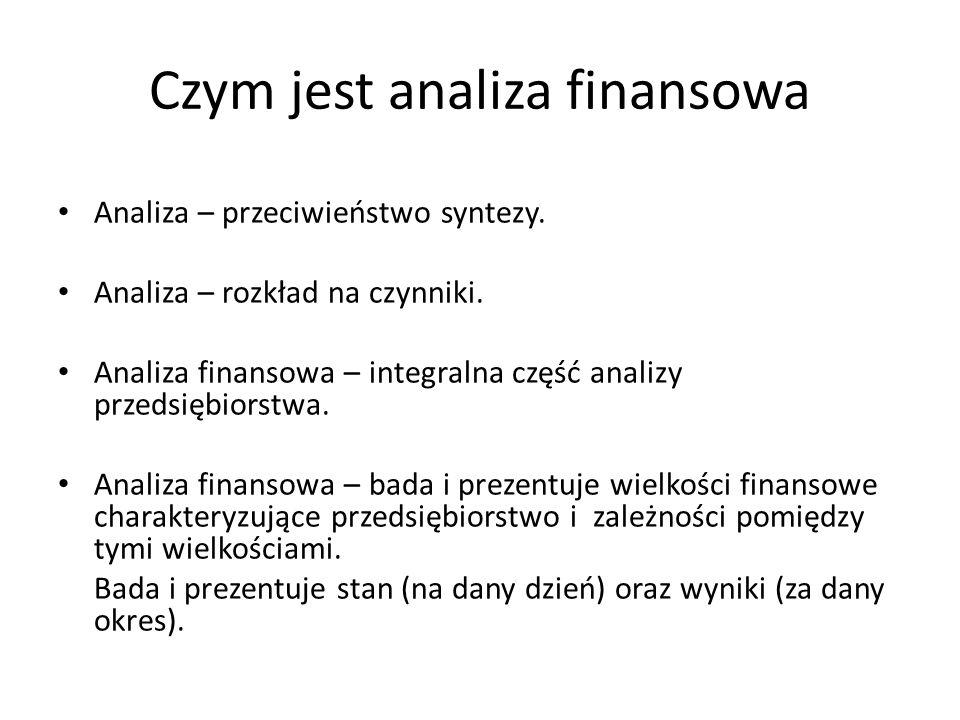 Czym jest analiza finansowa