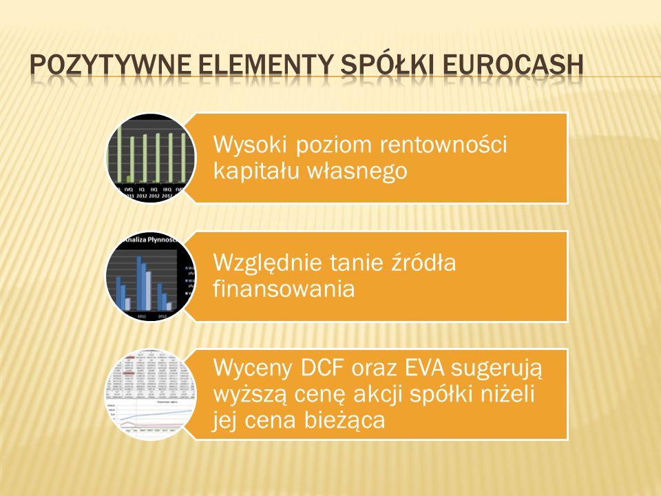 Pozytywne elementy spółki eurocash