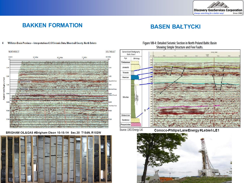 BAKKEN FORMATION BASEN BAŁTYCKI Conoco-Philips/LaneEnergy #Łebień LE1