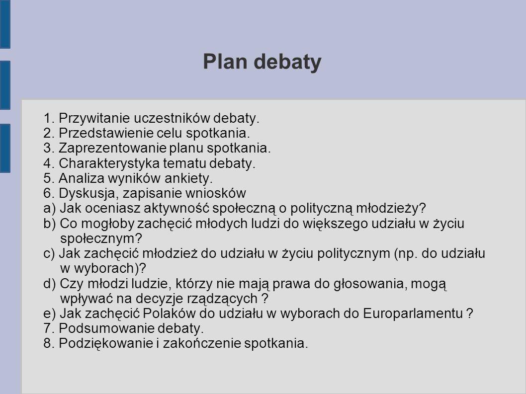 Plan debaty 1. Przywitanie uczestników debaty.