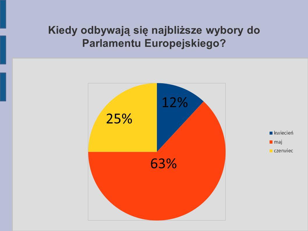 Kiedy odbywają się najbliższe wybory do Parlamentu Europejskiego