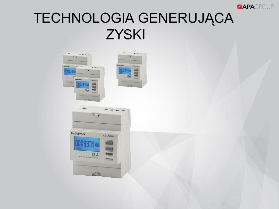 TECHNOLOGIA GENERUJĄCA ZYSKI