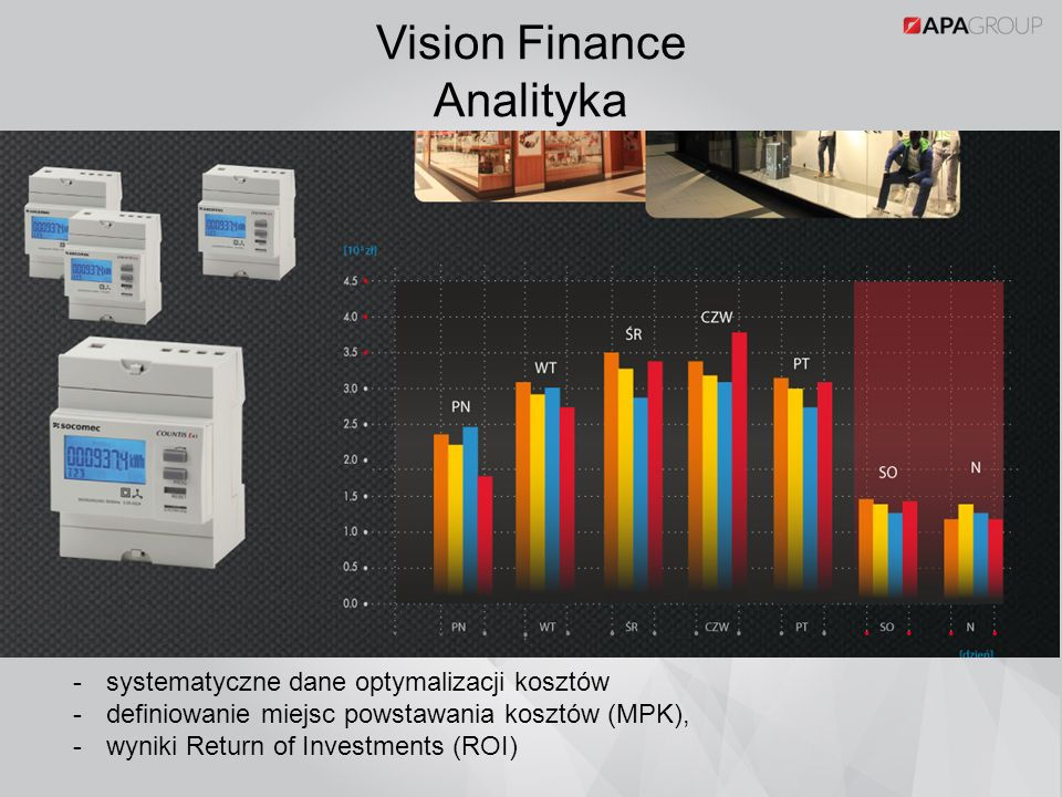 Vision Finance Analityka