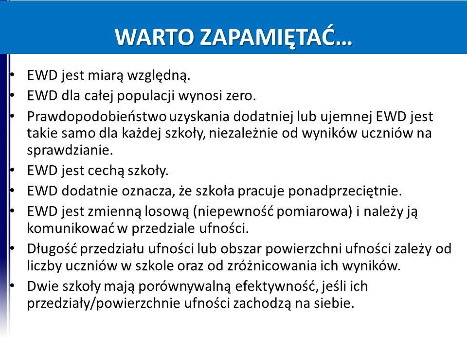WARTO ZAPAMIĘTAĆ… EWD jest miarą względną.
