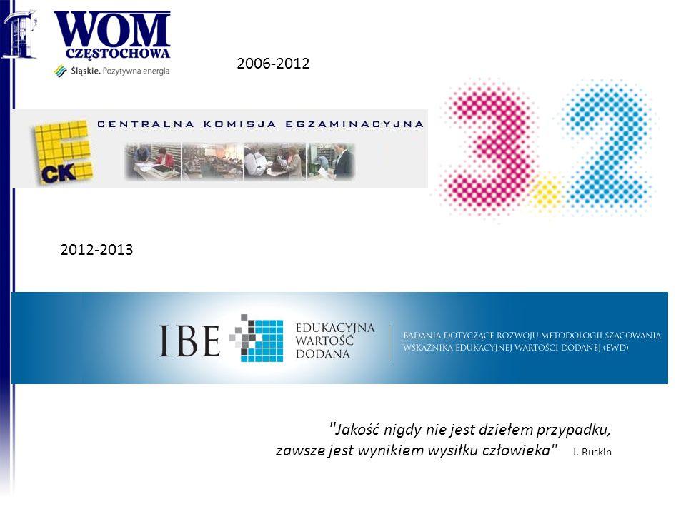 2006-2012 2012-2013.