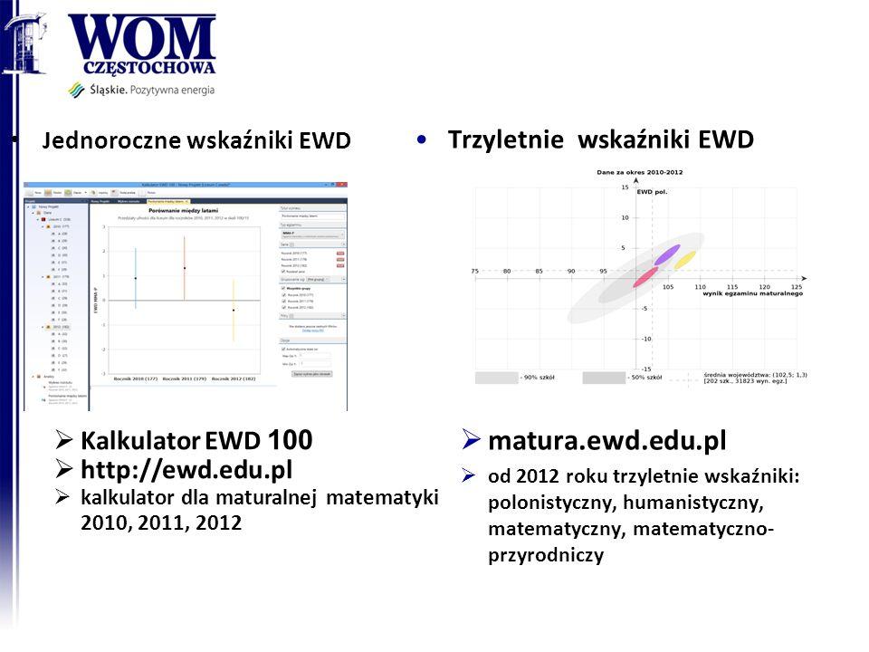 matura.ewd.edu.pl Trzyletnie wskaźniki EWD Kalkulator EWD 100