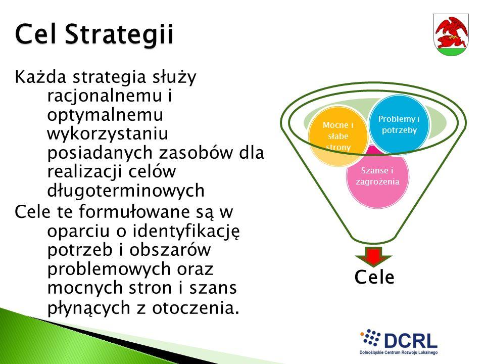 Cel Strategii Każda strategia służy racjonalnemu i optymalnemu wykorzystaniu posiadanych zasobów dla realizacji celów długoterminowych.