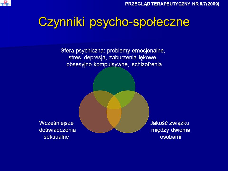 Czynniki psycho-społeczne