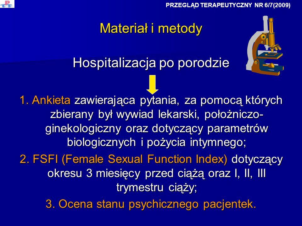 Hospitalizacja po porodzie