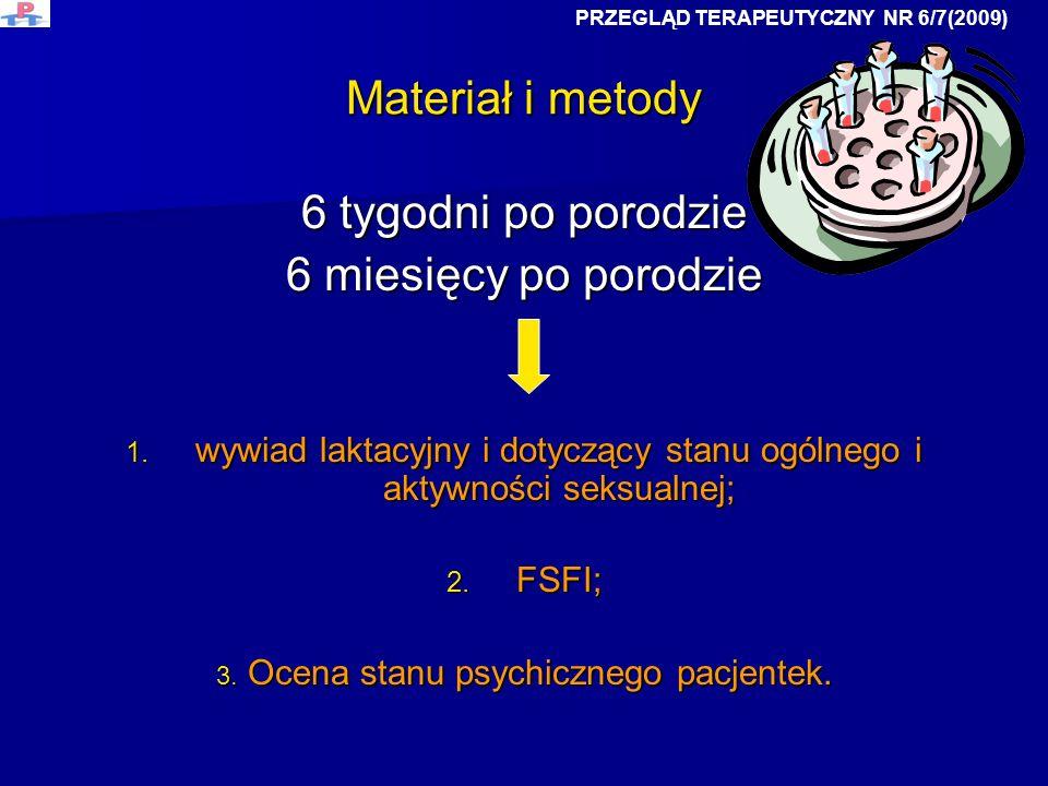 Materiał i metody 6 tygodni po porodzie 6 miesięcy po porodzie