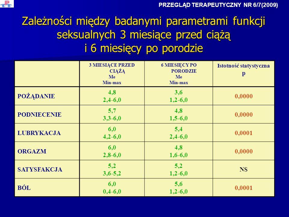 Istotność statystyczna
