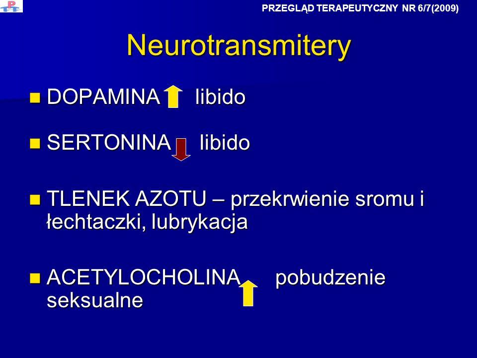 Neurotransmitery DOPAMINA libido SERTONINA libido