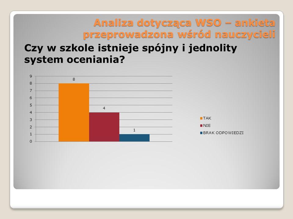 Analiza dotycząca WSO – ankieta przeprowadzona wśród nauczycieli