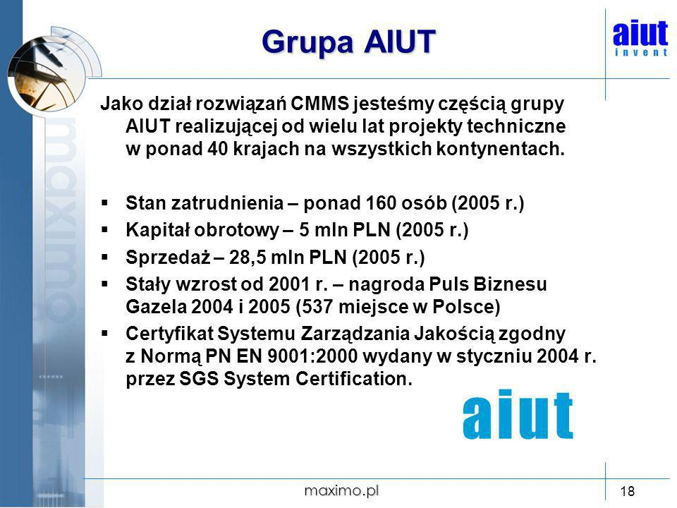 Grupa AIUT