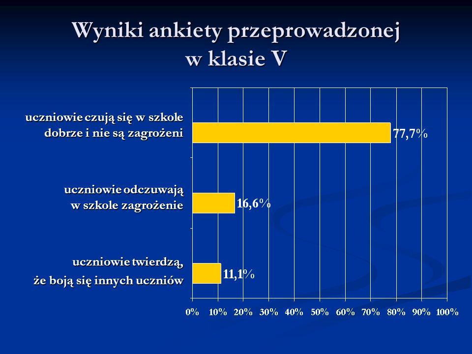 Wyniki ankiety przeprowadzonej w klasie V