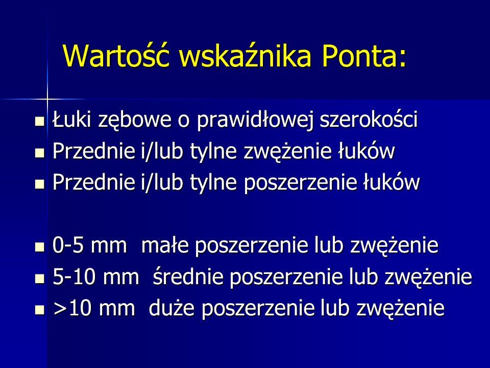Wartość wskaźnika Ponta: