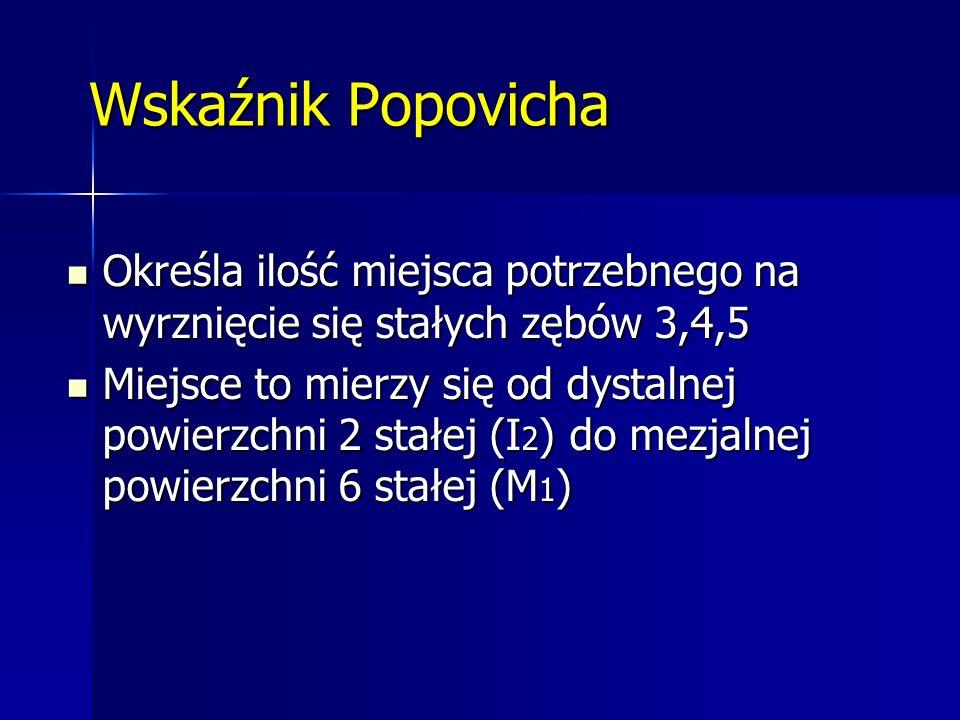 Wskaźnik Popovicha Określa ilość miejsca potrzebnego na wyrznięcie się stałych zębów 3,4,5.