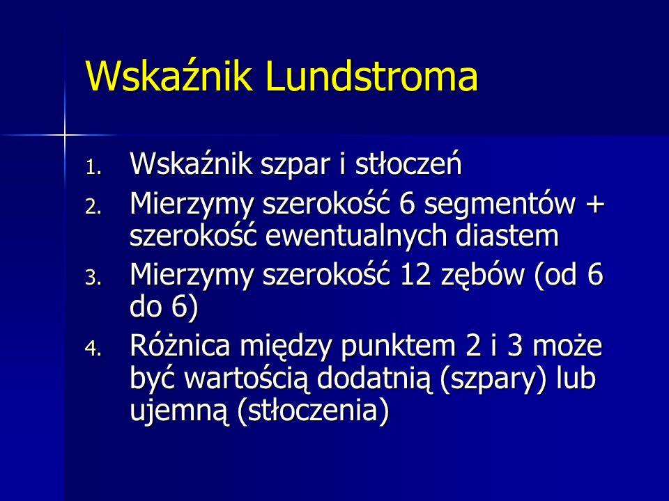 Wskaźnik Lundstroma Wskaźnik szpar i stłoczeń