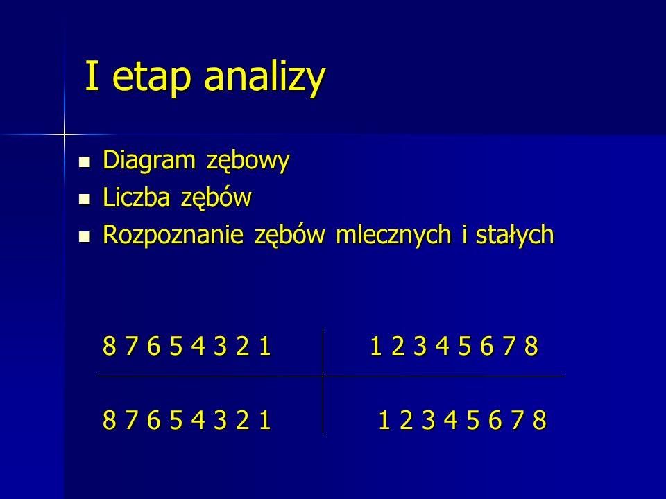 I etap analizy Diagram zębowy Liczba zębów