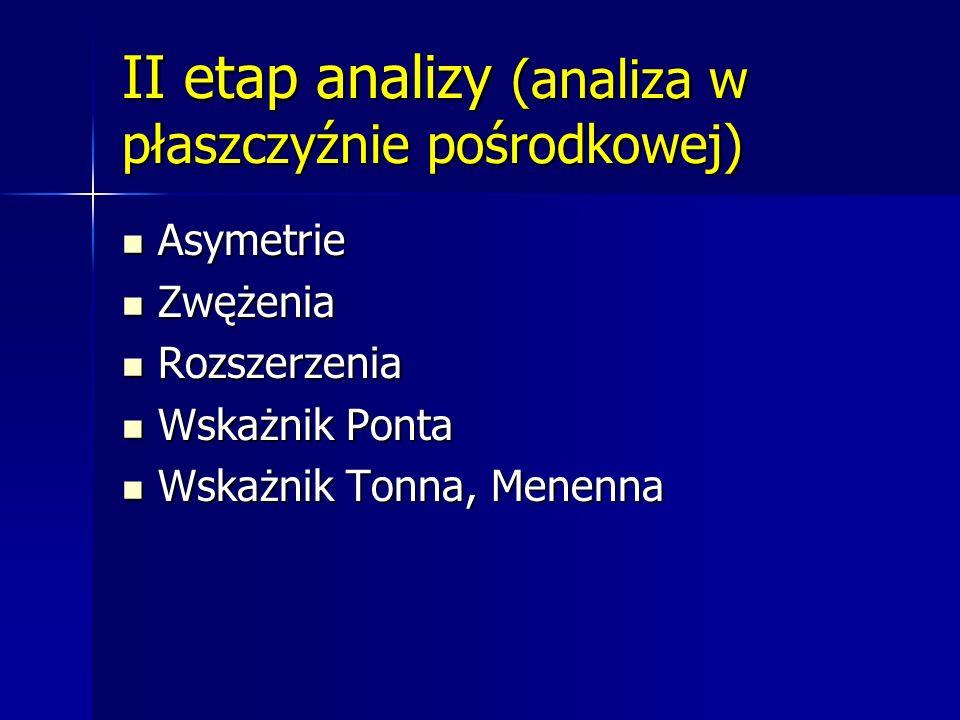 II etap analizy (analiza w płaszczyźnie pośrodkowej)