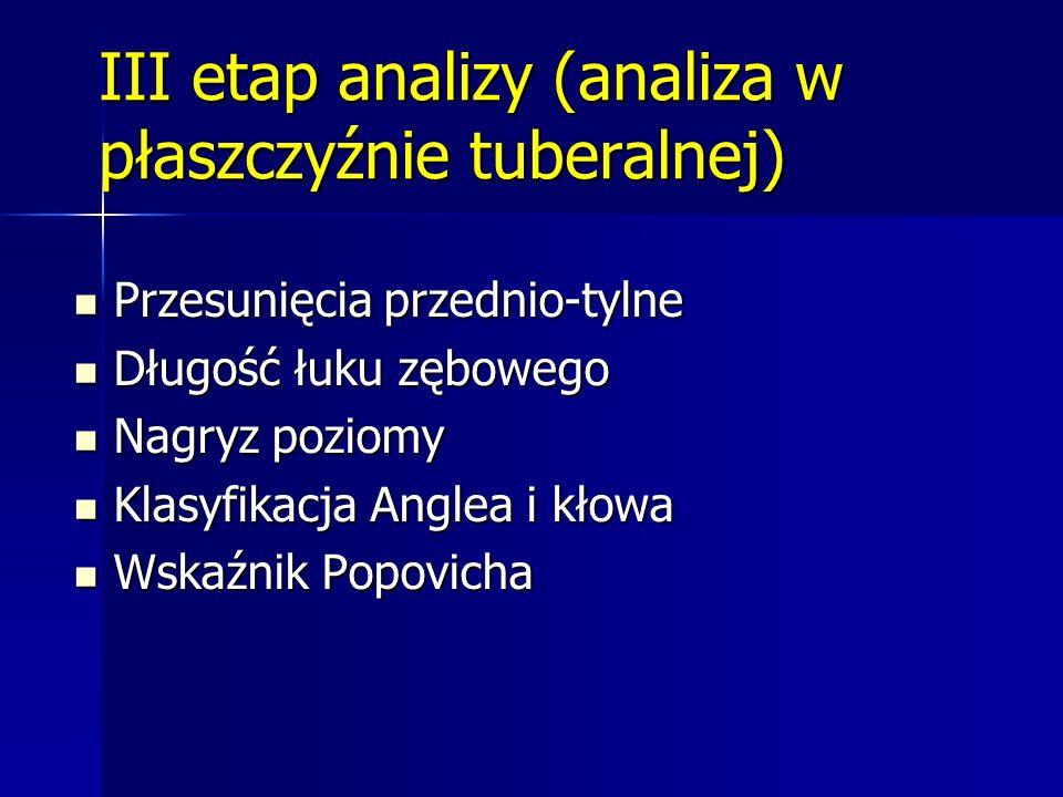 III etap analizy (analiza w płaszczyźnie tuberalnej)