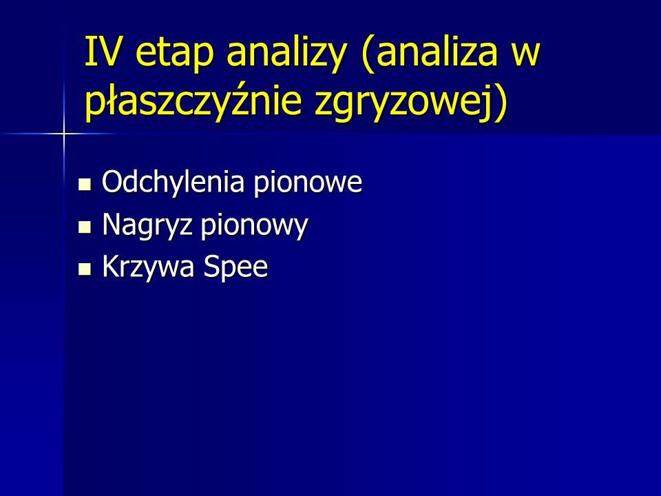 IV etap analizy (analiza w płaszczyźnie zgryzowej)