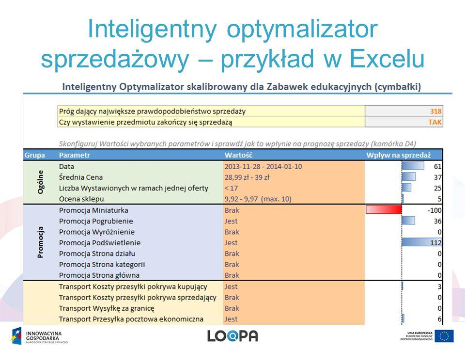 Inteligentny optymalizator sprzedażowy – przykład w Excelu