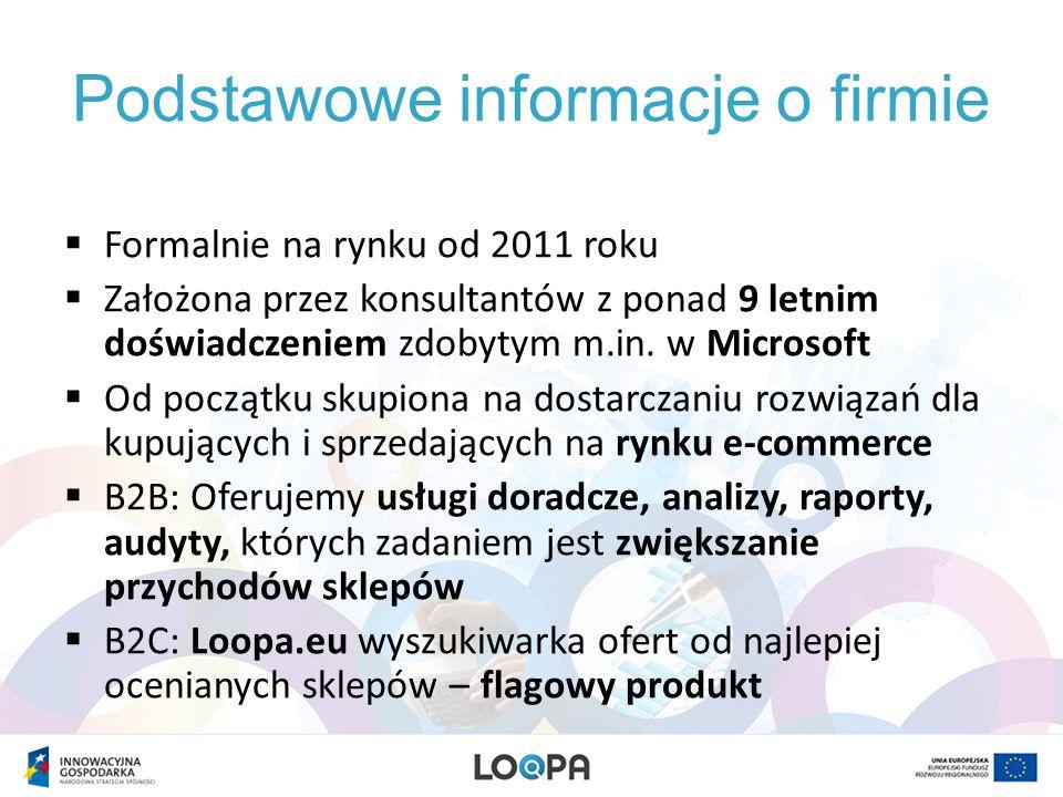 Podstawowe informacje o firmie