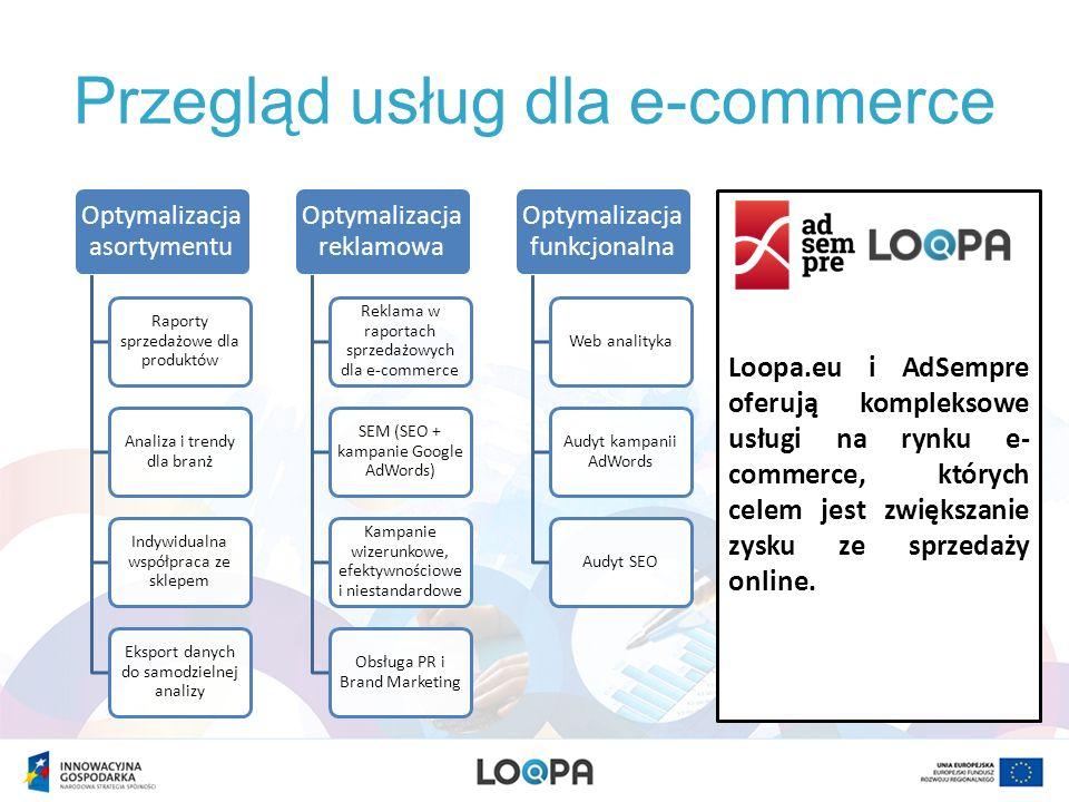 Przegląd usług dla e-commerce