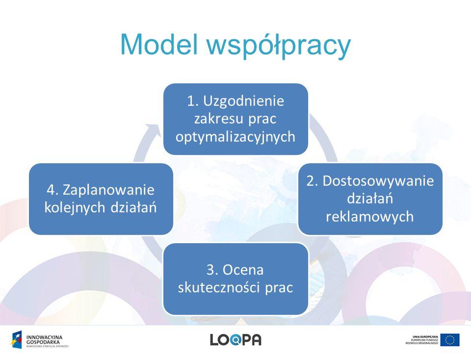 Model współpracy 1. Uzgodnienie zakresu prac optymalizacyjnych