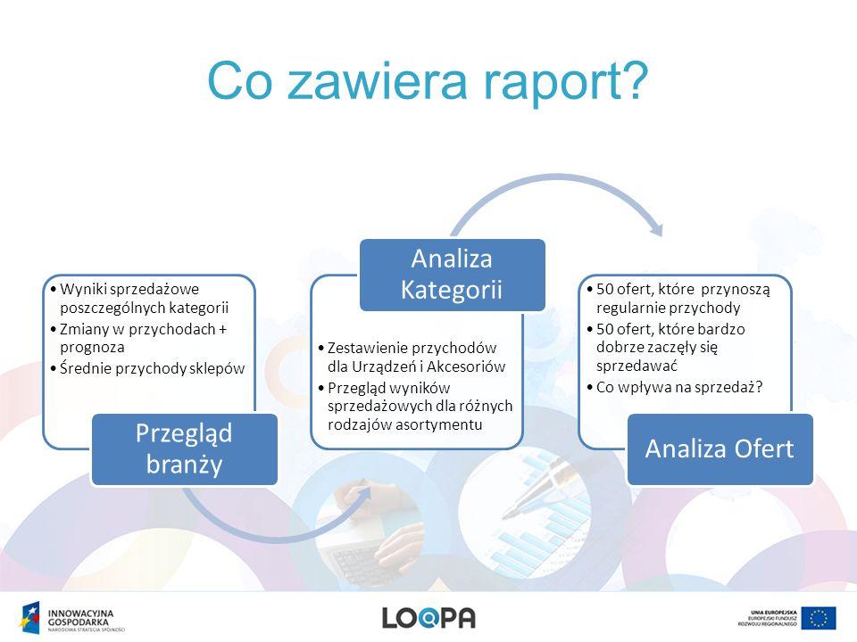 Co zawiera raport Przegląd branży